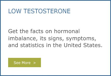 low testosterone graphic