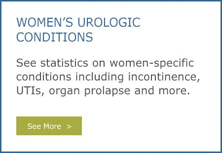 womens-urological conditions graphic
